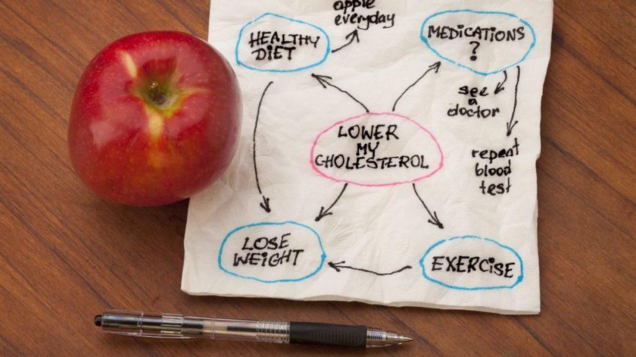 colesterolo ldl alto cosa fare