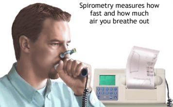 Spirometria semplice e globale